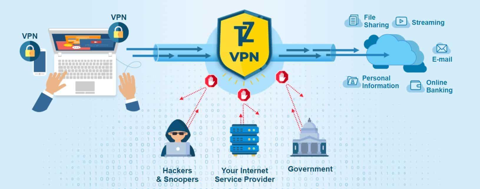 Trust.Zone VPN Black Friday